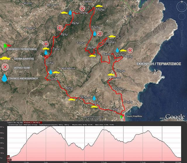 Χάρτης, τοποθέτηση σταθμών και υψομετρικό διάγραμμα της μεγάλης διαδρομής του Andros Trail Race!