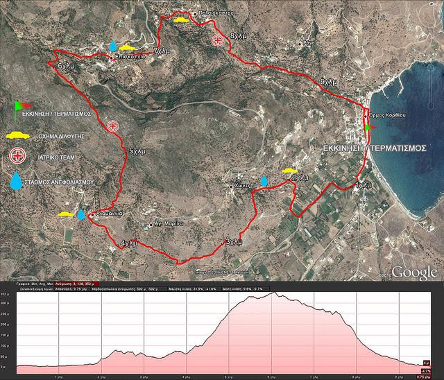 Χάρτης, τοποθέτηση σταθμών και υψομετρικό διάγραμμα της μικρής διαδρομής του Andros Trail Race 2016!