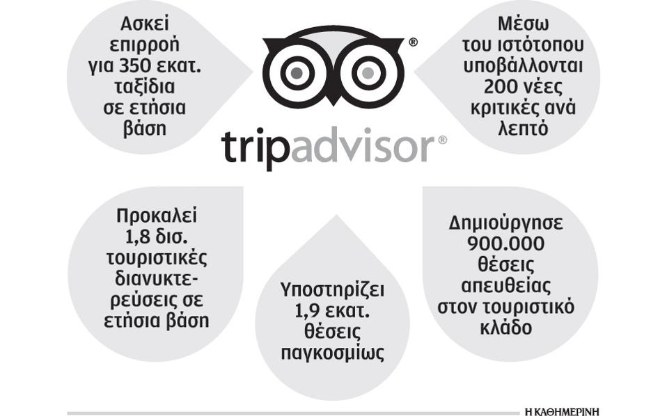 tourismos-thumb-large