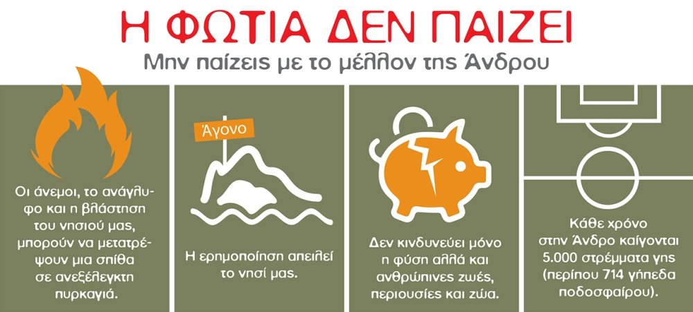 andros_info1