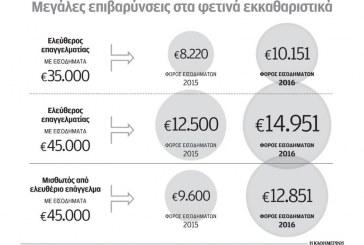Εως και 40% αυξημένοι φόροι φέτος για επαγγελματίες και μισθωτούς